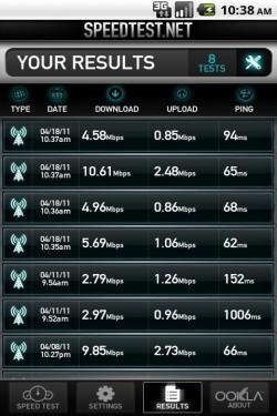 Imagen de Speedtest.net Mobile