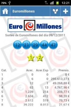 Imagen de Resultados Loterias y Apuestas