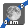 Moon Trajectory