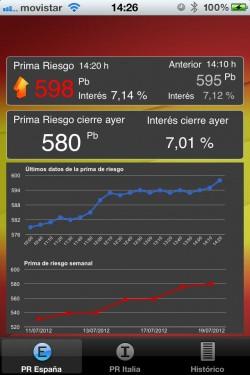 Imagen de Prima de riesgo España e Italia